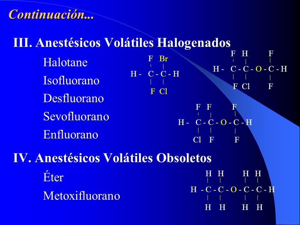III.Anestésicos Volátiles Halogenados Halotane Isofluorano Desfluorano Sevofluorano Enfluorano IV.