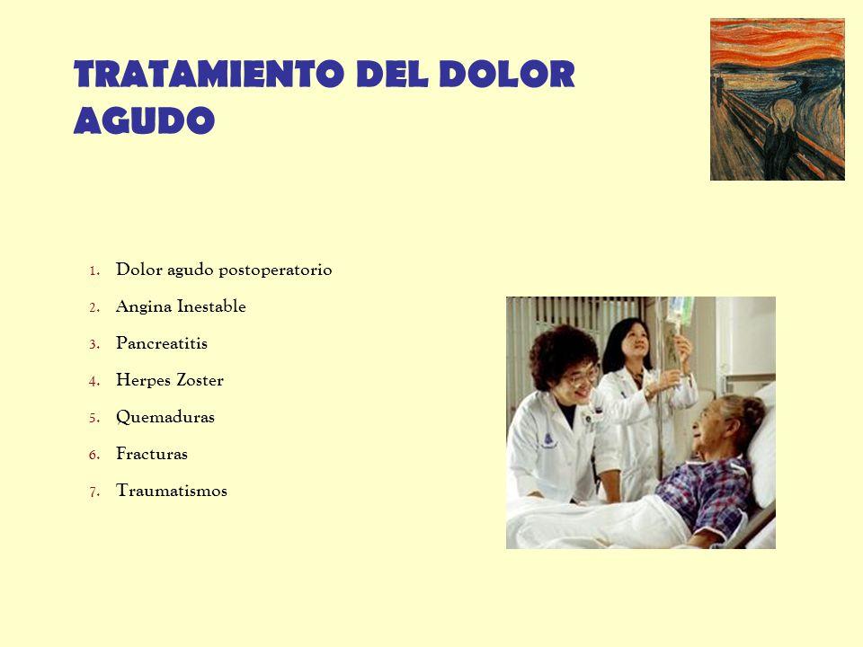 TRATAMIENTO DEL DOLOR AGUDO 1. Dolor agudo postoperatorio 2. Angina Inestable 3. Pancreatitis 4. Herpes Zoster 5. Quemaduras 6. Fracturas 7. Traumatis