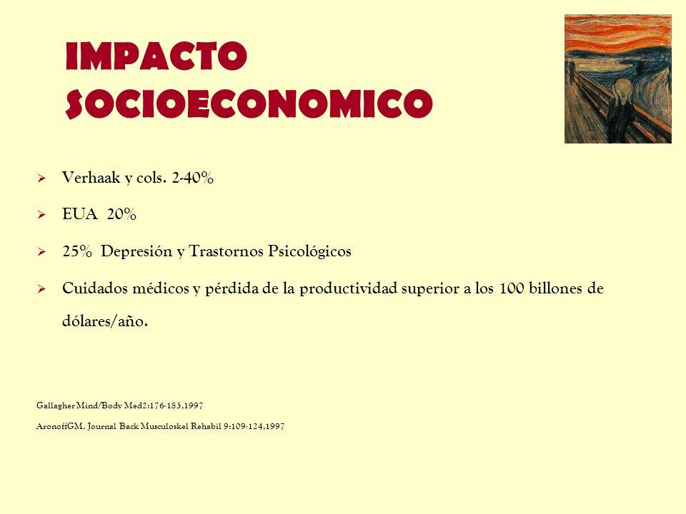 IMPACTO SOCIOECONOMICO Verhaak y cols. 2-40% EUA 20% 25% Depresión y Trastornos Psicológicos Cuidados médicos y pérdida de la productividad superior a
