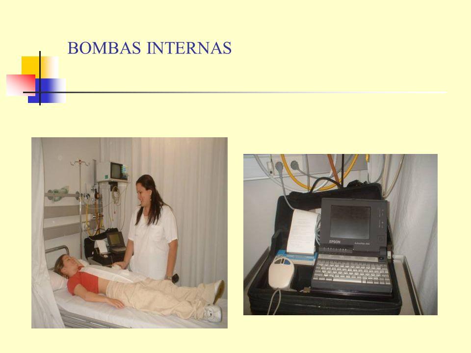 BOMBAS INTERNAS