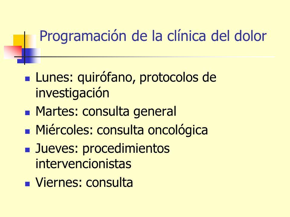 Programación de la clínica del dolor Lunes: quirófano, protocolos de investigación Martes: consulta general Miércoles: consulta oncológica Jueves: pro