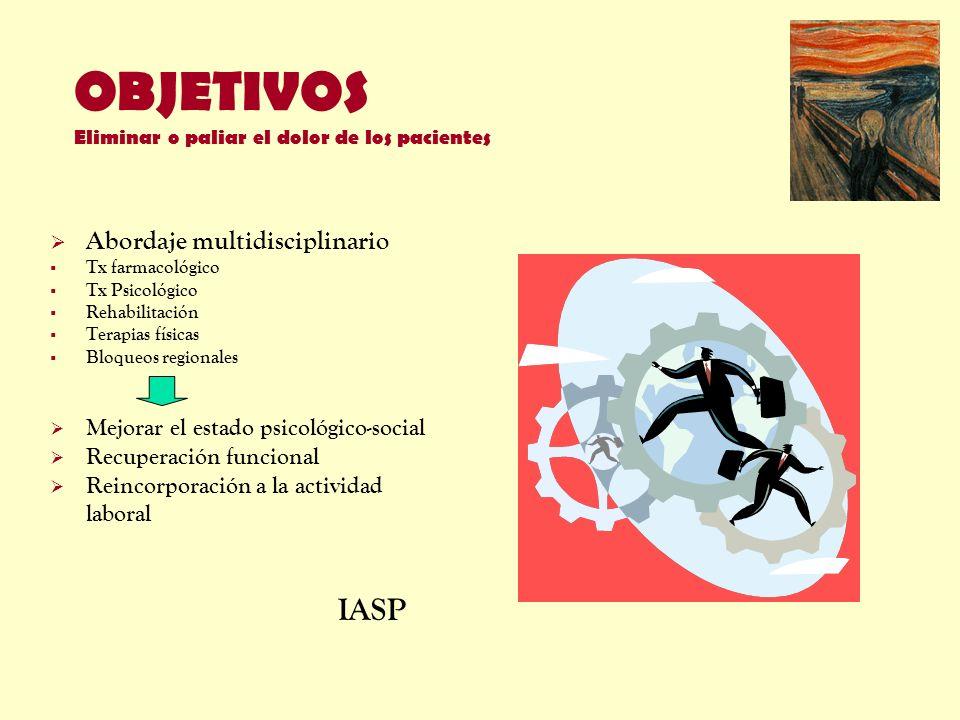 OBJETIVOS Eliminar o paliar el dolor de los pacientes Abordaje multidisciplinario Tx farmacológico Tx Psicológico Rehabilitación Terapias físicas Bloq