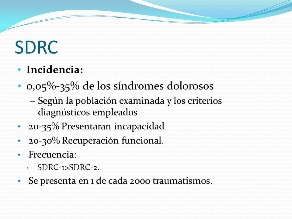 SDRC Incidencia: 0,05%-35% de los síndromes dolorosos – Según la población examinada y los criterios diagnósticos empleados 20-35% Presentaran incapac