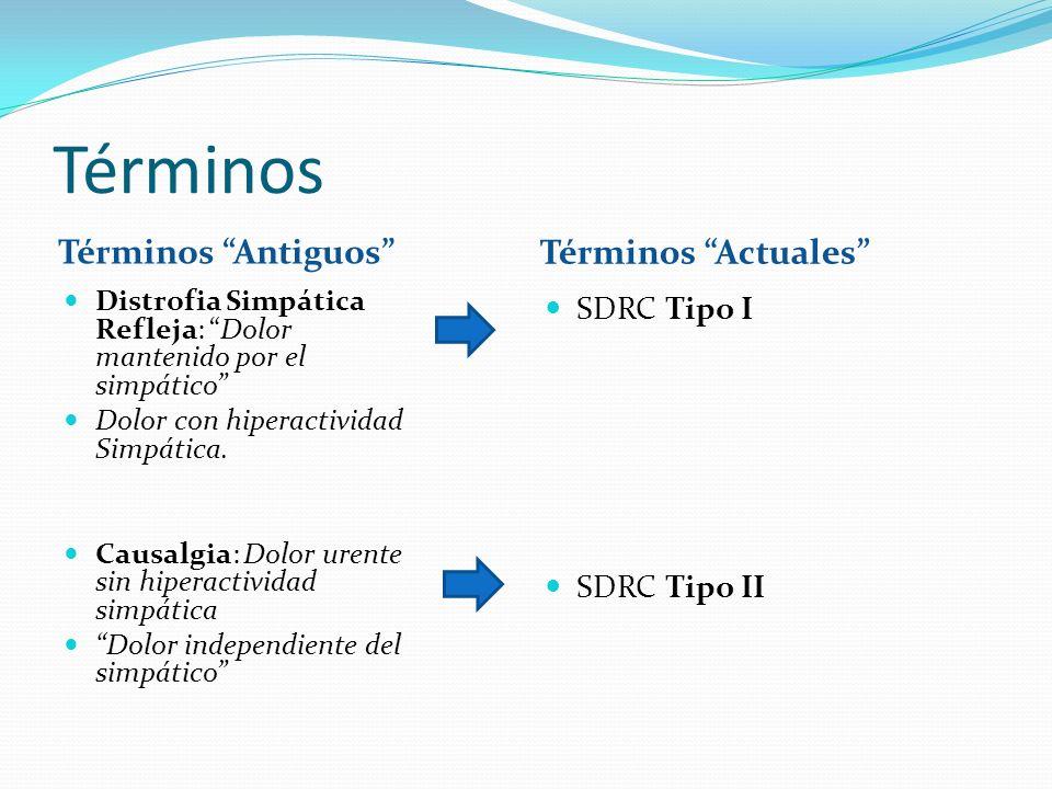 SDRC Epidemiología Edad media: 36-42 años Predominio femenino: 60-80%.