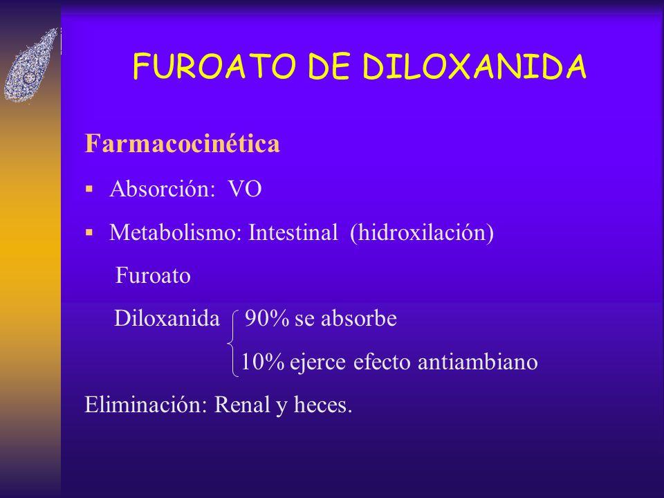 FUROATO DE DILOXANIDA Farmacocinética Absorción: VO Metabolismo: Intestinal (hidroxilación) Furoato Diloxanida 90% se absorbe 10% ejerce efecto antiam