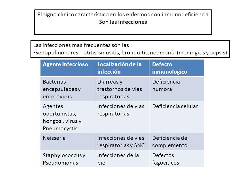 El signo clínico característico en los enfermos con inmunodeficiencia Son las infecciones Las infecciones mas frecuentes son las : Senopulmonares---ot