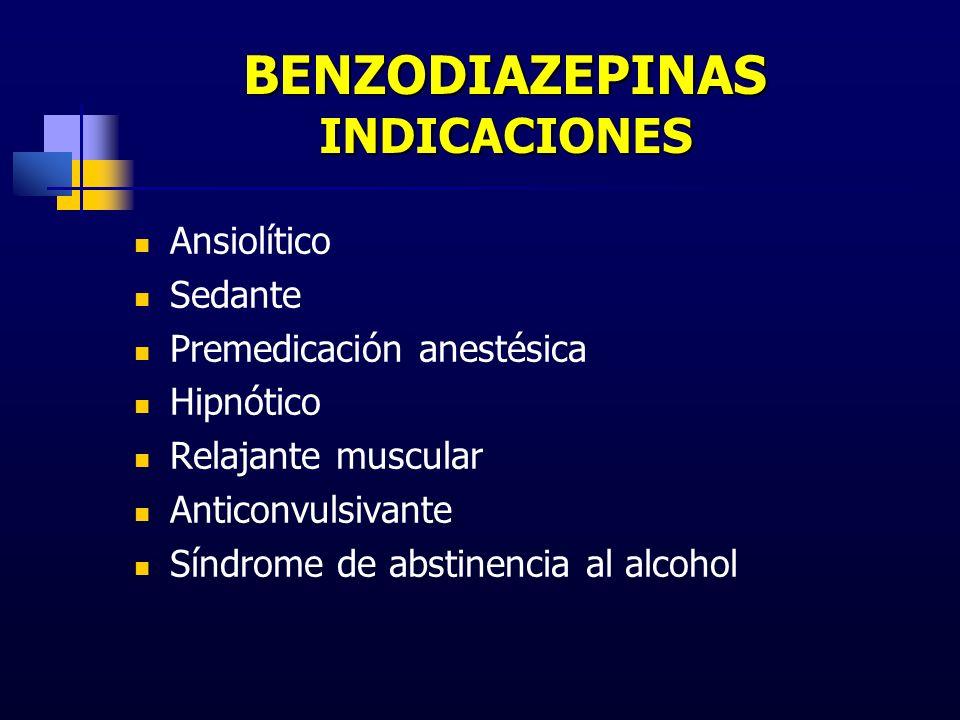 BENZODIAZEPINAS INDICACIONES Ansiolítico Sedante Premedicación anestésica Hipnótico Relajante muscular Anticonvulsivante Síndrome de abstinencia al al