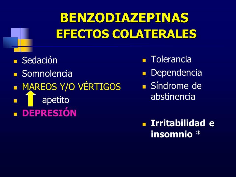 BENZODIAZEPINAS EFECTOS COLATERALES Sedación Somnolencia MAREOS Y/O VÉRTIGOS apetito DEPRESIÓN Tolerancia Dependencia Síndrome de abstinencia Irritabi