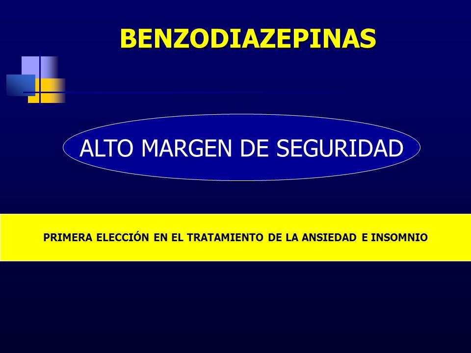 BENZODIAZEPINAS ALTO MARGEN DE SEGURIDAD PRIMERA ELECCIÓN EN EL TRATAMIENTO DE LA ANSIEDAD E INSOMNIO