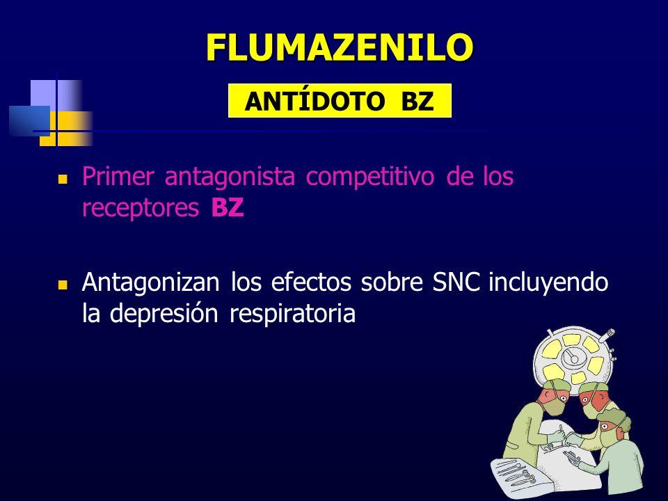 FLUMAZENILO FLUMAZENILO Primer antagonista competitivo de los receptores BZ Antagonizan los efectos sobre SNC incluyendo la depresión respiratoria ANT