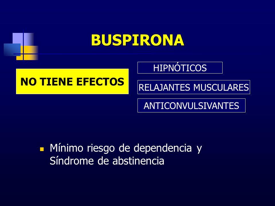 BUSPIRONA Mínimo riesgo de dependencia y Síndrome de abstinencia NO TIENE EFECTOS HIPNÓTICOS RELAJANTES MUSCULARES ANTICONVULSIVANTES