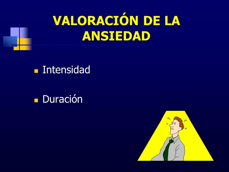 VALORACIÓN DE LA ANSIEDAD Intensidad Duración