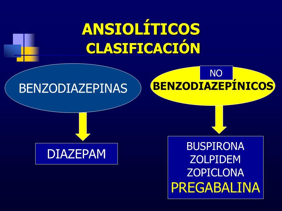 ANSIOLÍTICOS CLASIFICACIÓN BENZODIAZEPINAS BENZODIAZEPÍNICOS NO DIAZEPAM BUSPIRONA ZOLPIDEM ZOPICLONA PREGABALINA