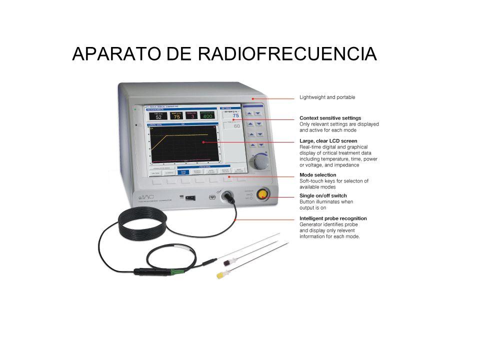 APARATO DE RADIOFRECUENCIA