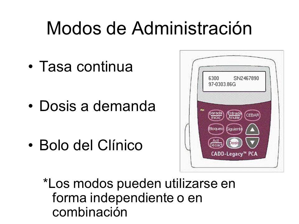 Modos de Administración Tasa continua Dosis a demanda Bolo del Clínico *Los modos pueden utilizarse en forma independiente o en combinación