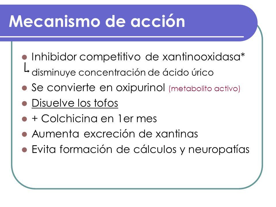 Mecanismo de acción Inhibidor competitivo de xantinooxidasa* disminuye concentración de ácido úrico Se convierte en oxipurinol (metabolito activo) Dis