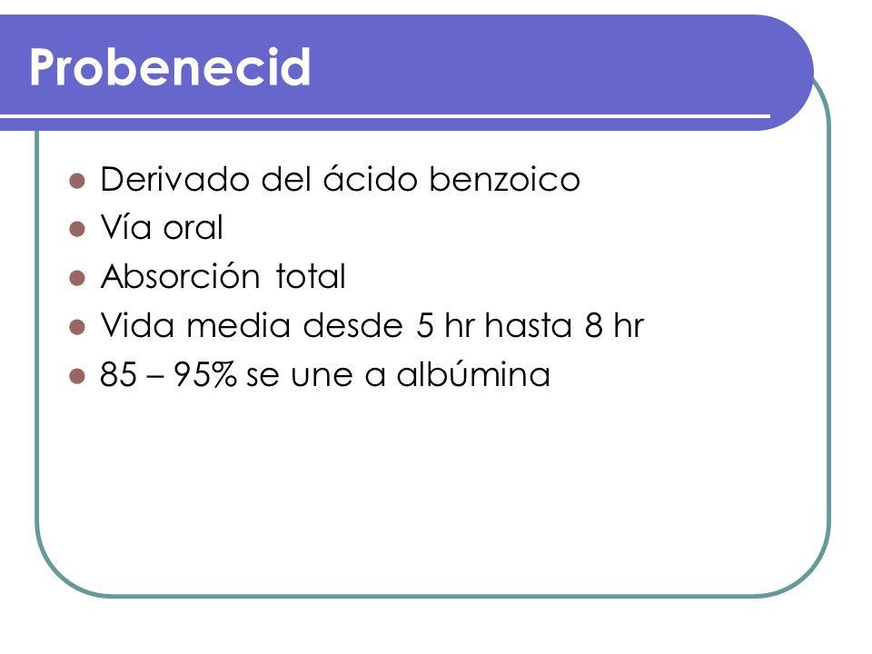 Probenecid Derivado del ácido benzoico Vía oral Absorción total Vida media desde 5 hr hasta 8 hr 85 – 95% se une a albúmina