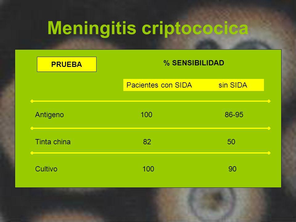 Meningitis criptococica PRUEBA % SENSIBILIDAD Pacientes con SIDA sin SIDA Antigeno 100 86-95 Tinta china 82 50 Cultivo 100 90