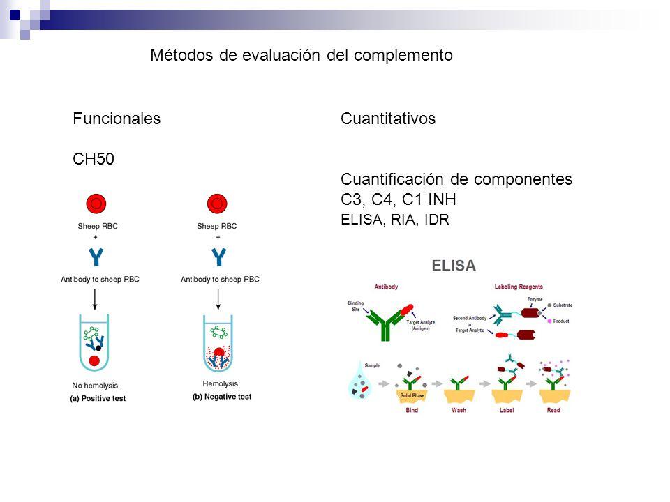 Métodos de evaluación del complemento FuncionalesCuantitativos CH50 Cuantificación de componentes C3, C4, C1 INH ELISA, RIA, IDR