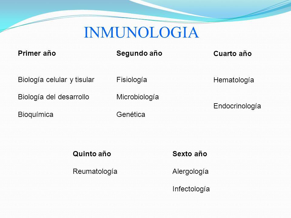 Primer año Biología celular y tisular Biología del desarrollo Bioquímica Segundo año Fisiología Microbiología Genética INMUNOLOGIA Cuarto año Hematolo