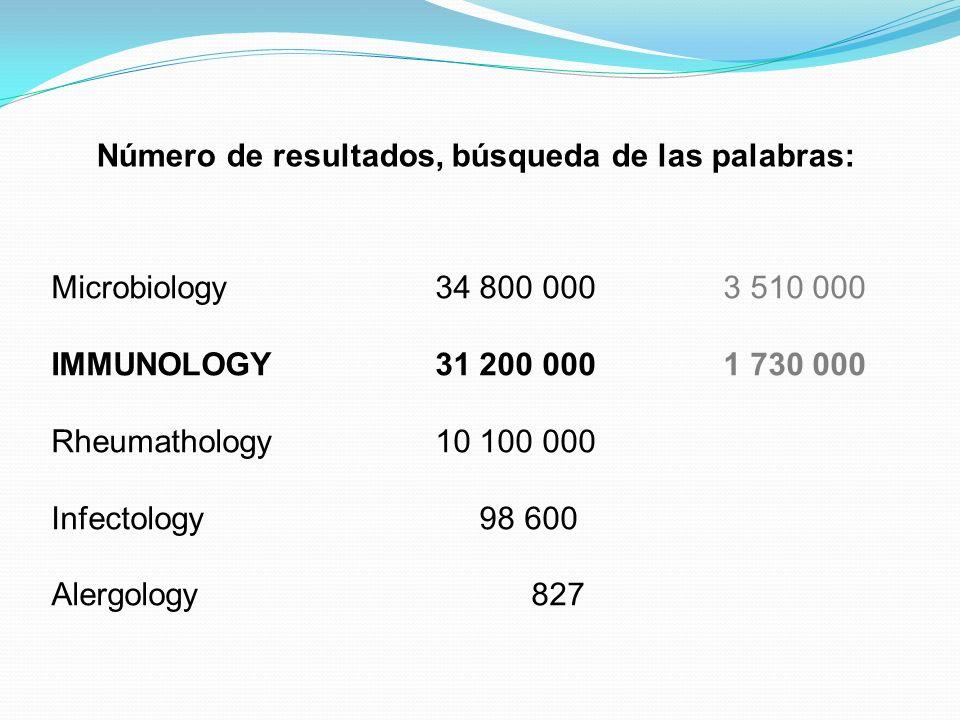 Microbiology34 800 0003 510 000 IMMUNOLOGY31 200 0001 730 000 Rheumathology10 100 000 Infectology 98 600 Alergology 827 Número de resultados, búsqueda