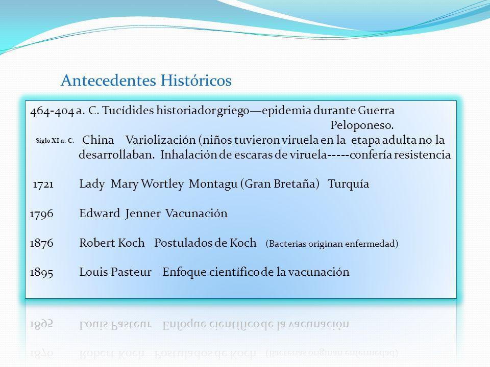 Antecedentes Históricos Siglo XI a. C.