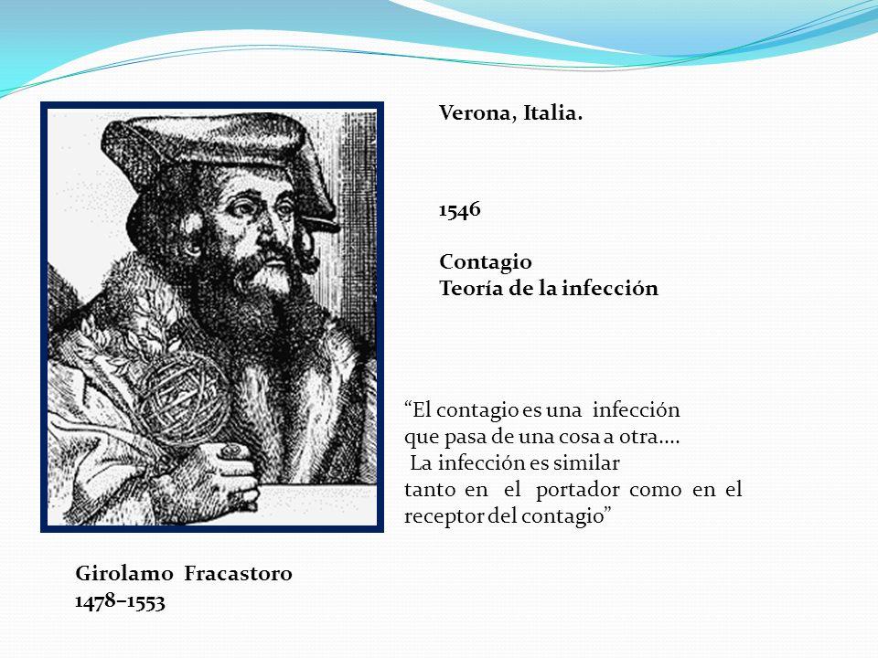 Girolamo Fracastoro 1478–1553 1546 Contagio Teoría de la infección El contagio es una infección que pasa de una cosa a otra.... La infección es simila