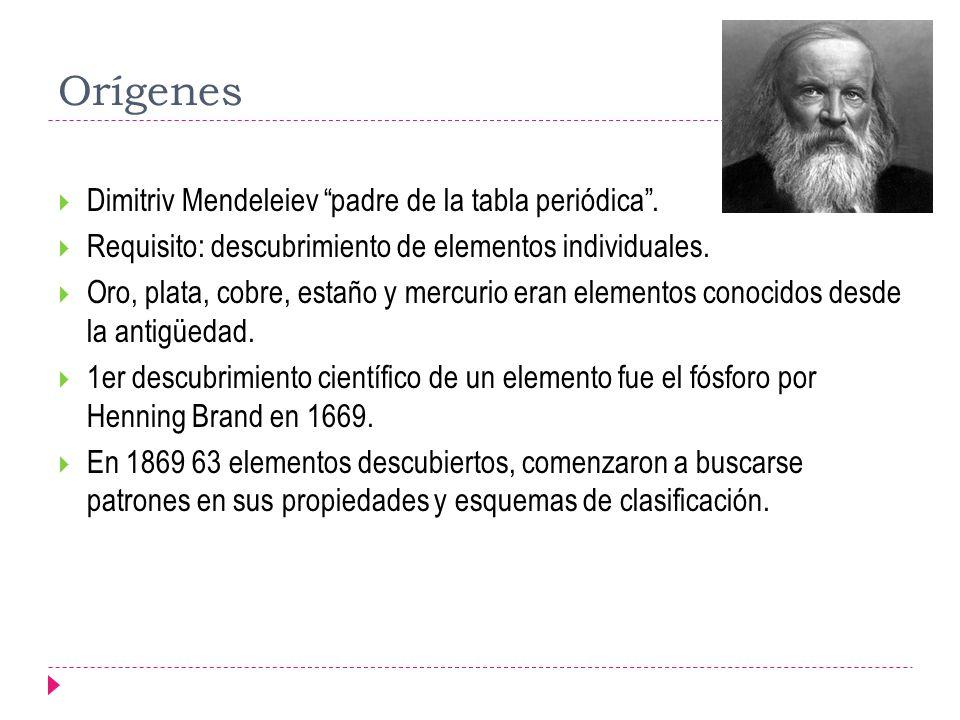 Orígenes Dimitriv Mendeleiev padre de la tabla periódica. Requisito: descubrimiento de elementos individuales. Oro, plata, cobre, estaño y mercurio er