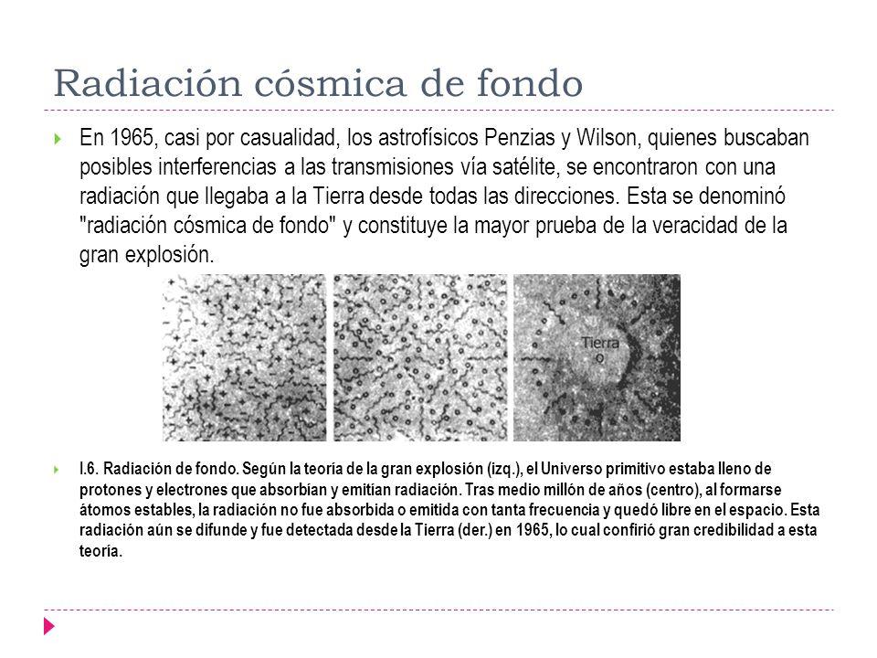 Radiación cósmica de fondo En 1965, casi por casualidad, los astrofísicos Penzias y Wilson, quienes buscaban posibles interferencias a las transmision