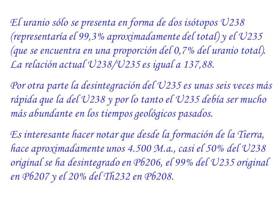 El uranio sólo se presenta en forma de dos isótopos U238 (representaría el 99,3% aproximadamente del total) y el U235 (que se encuentra en una proporc