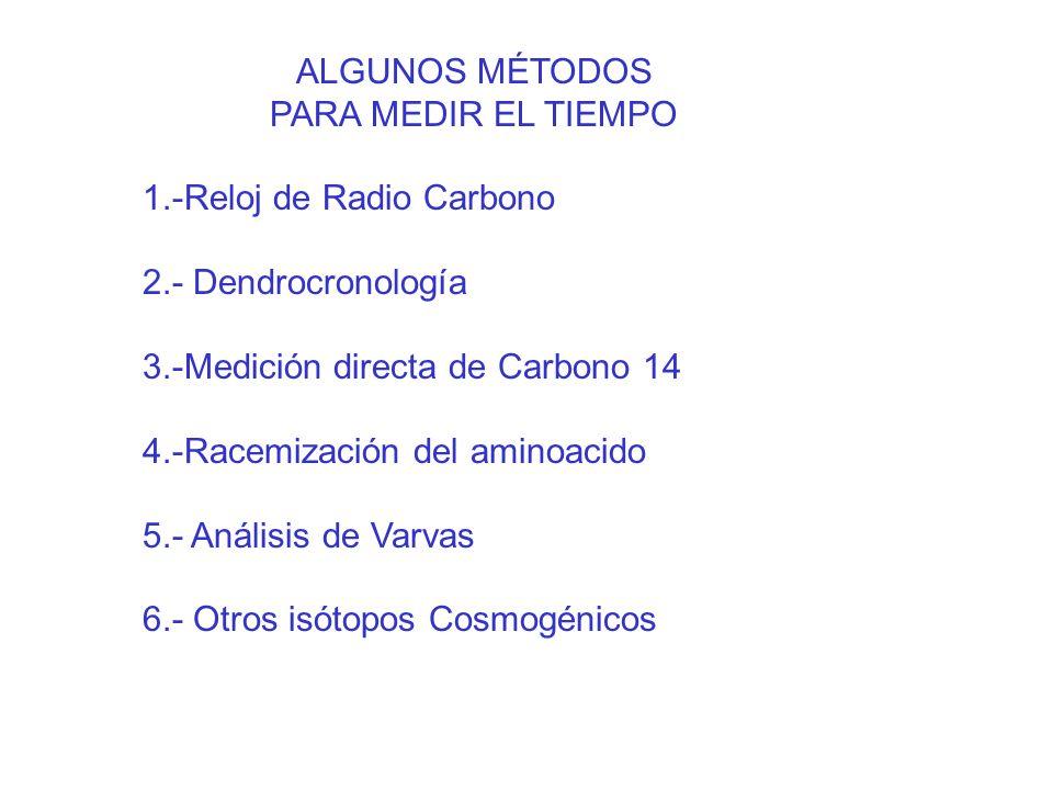 ALGUNOS MÉTODOS PARA MEDIR EL TIEMPO 1.-Reloj de Radio Carbono 2.- Dendrocronología 3.-Medición directa de Carbono 14 4.-Racemización del aminoacido 5
