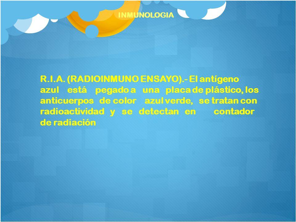 INMUNOLOGIA R.I.A.