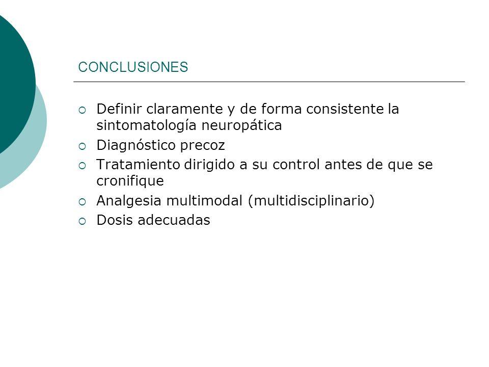 CONCLUSIONES Definir claramente y de forma consistente la sintomatología neuropática Diagnóstico precoz Tratamiento dirigido a su control antes de que