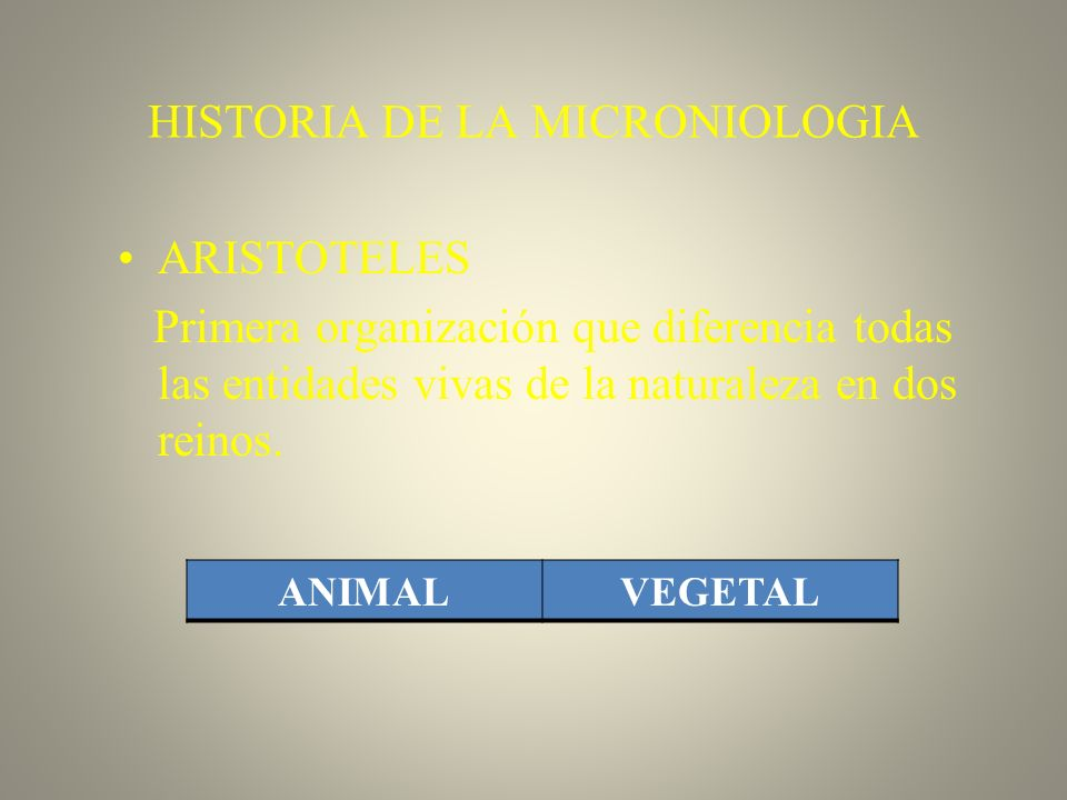 HISTORIA DE LA MICRONIOLOGIA ARISTOTELES Primera organización que diferencia todas las entidades vivas de la naturaleza en dos reinos. ANIMAL VEGETAL