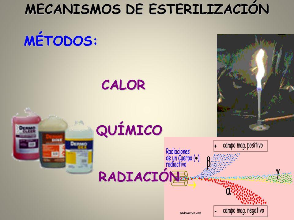 MÉTODOS: CALOR QUÍMICO RADIACIÓN MECANISMOS DE ESTERILIZACIÓN