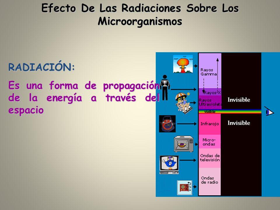 Efecto De Las Radiaciones Sobre Los Microorganismos RADIACIÓN: Es una forma de propagación de la energía a través del espacio