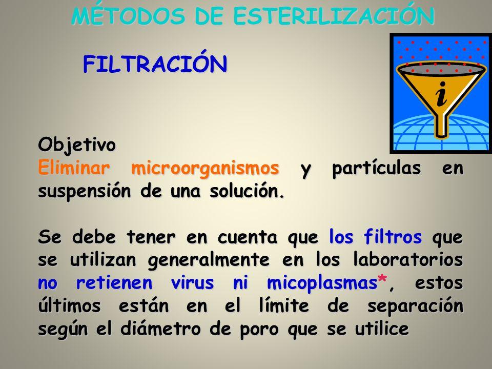 Objetivo Eliminar microorganismos y partículas en suspensión de una solución. Se debe tener en cuenta que los filtros que se utilizan generalmente en