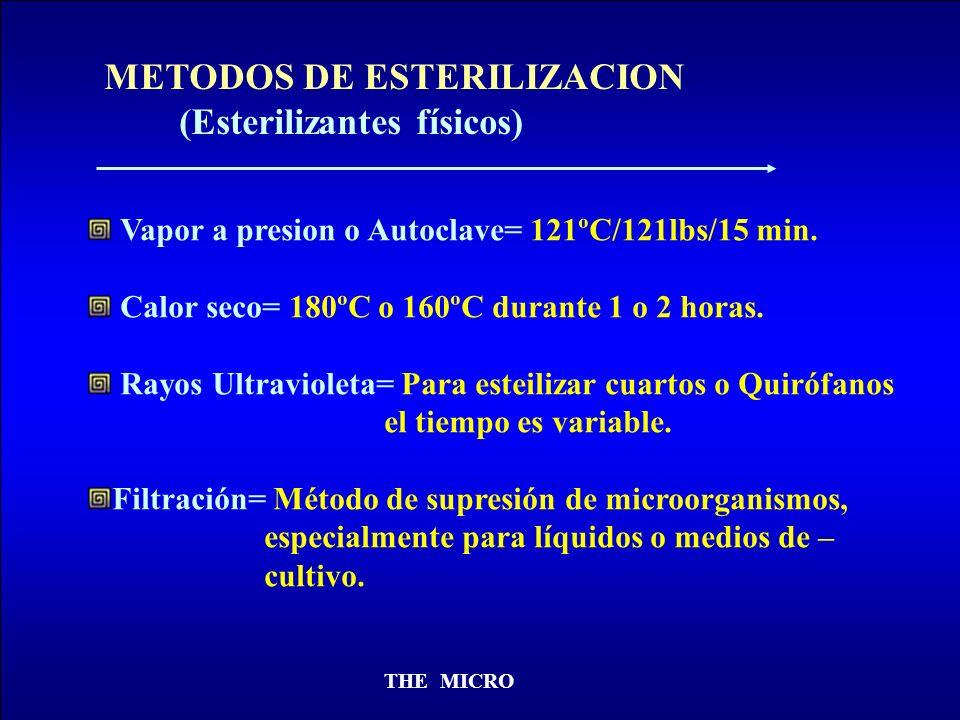 THE MICRO METODOS DE ESTERILIZACION (Esterilizantes físicos) Vapor a presion o Autoclave= 121ºC/121lbs/15 min. Calor seco= 180ºC o 160ºC durante 1 o 2
