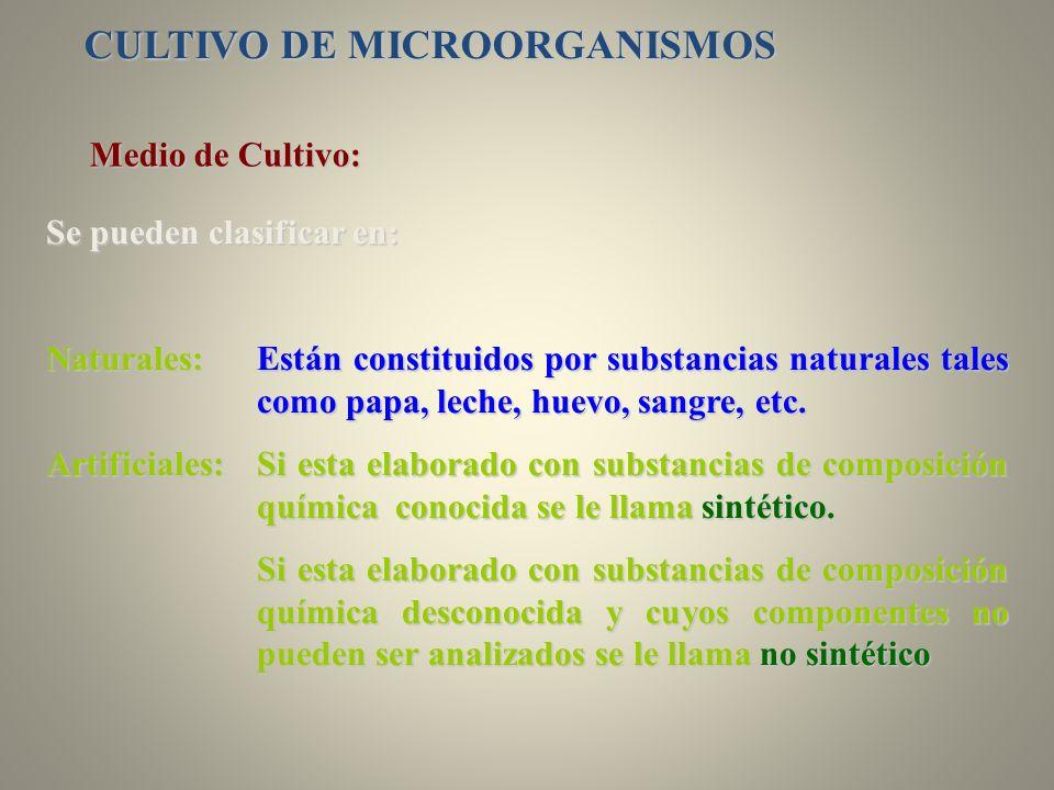 Medio de Cultivo: Se pueden clasificar en: Naturales:Están constituidos por substancias naturales tales como papa, leche, huevo, sangre, etc. Artifici