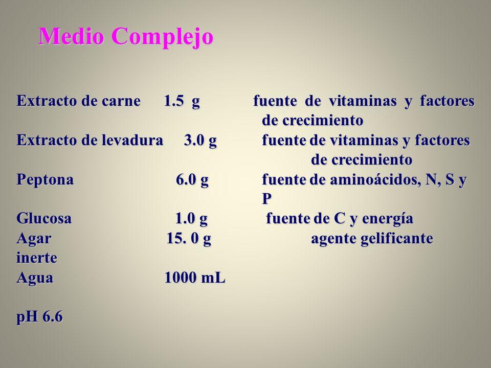 Medio Complejo Extracto de carne1.5 g fuente de vitaminas y factores de crecimiento Extracto de levadura 3.0 g fuente de vitaminas y factores de creci