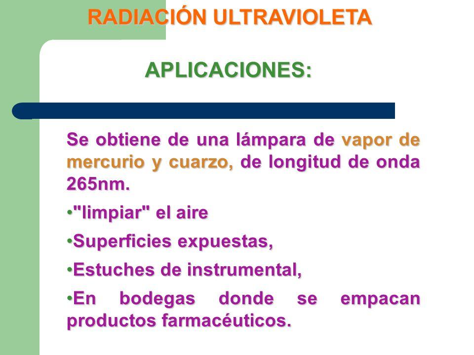 RADIACIÓN ULTRAVIOLETA Se obtiene de una lámpara de vapor de mercurio y cuarzo, de longitud de onda 265nm.