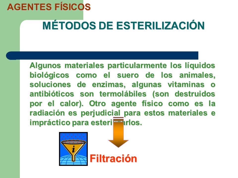 Algunos materiales particularmente los líquidos biológicos como el suero de los animales, soluciones de enzimas, algunas vitaminas o antibióticos son