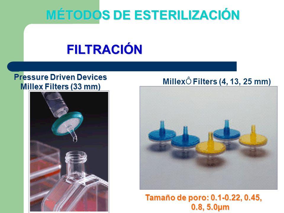 Pressure Driven Devices Millex Filters (33 mm) MillexÔ Filters (4, 13, 25 mm) Tamaño de poro: 0.1-0.22, 0.45, 0.8, 5.0µm FILTRACIÓN MÉTODOS DE ESTERIL