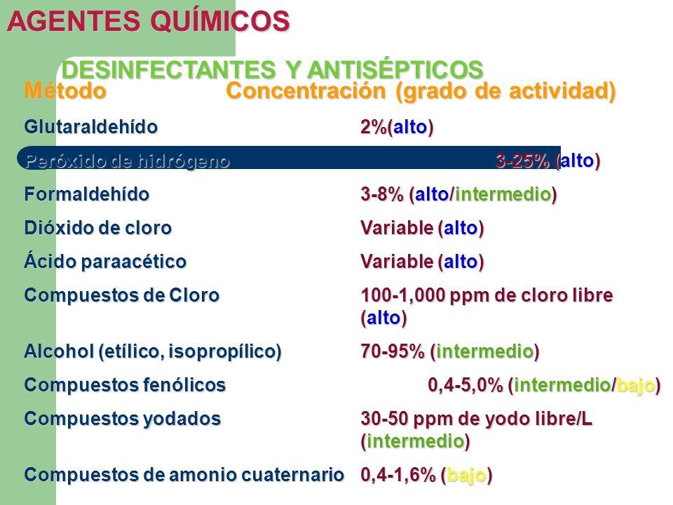 DESINFECTANTES Y ANTISÉPTICOS MétodoConcentración (grado de actividad) Glutaraldehído 2%(alto) Peróxido de hidrógeno 3-25% (alto) Formaldehído3-8% (al
