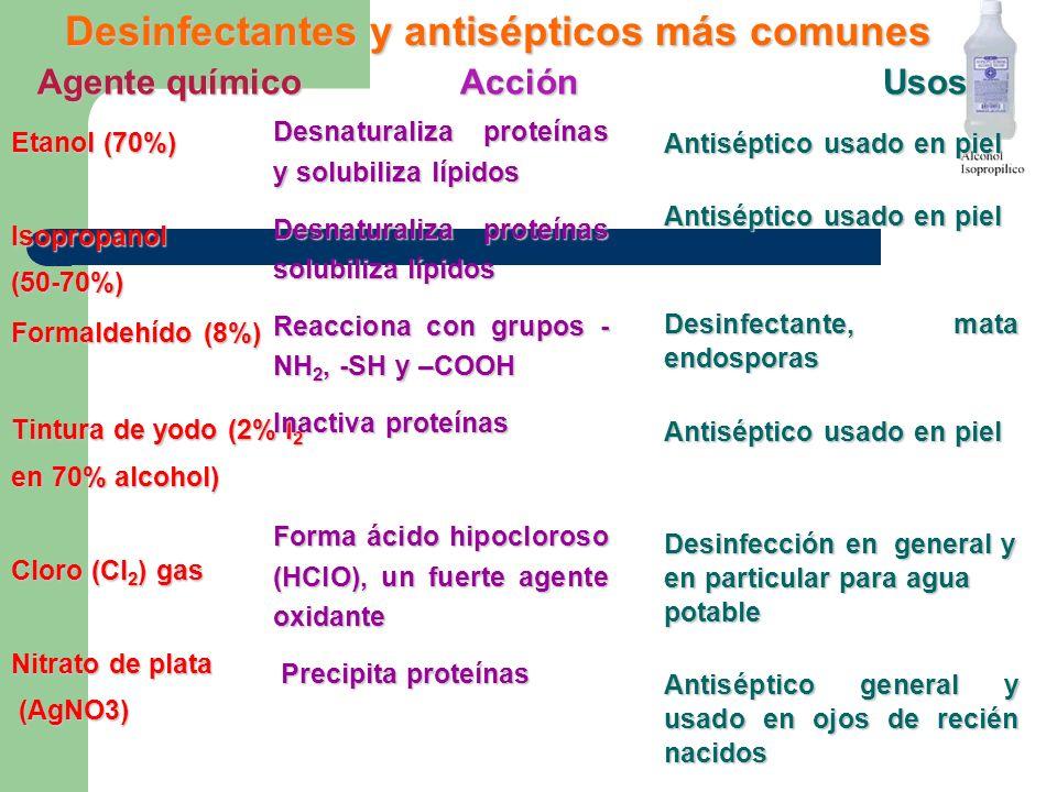 Desinfectantes y antisépticos más comunes Agente químico AcciónUsos Etanol (70%) Isopropanol(50-70%) Formaldehído (8%) Tintura de yodo (2% I 2 en 70%