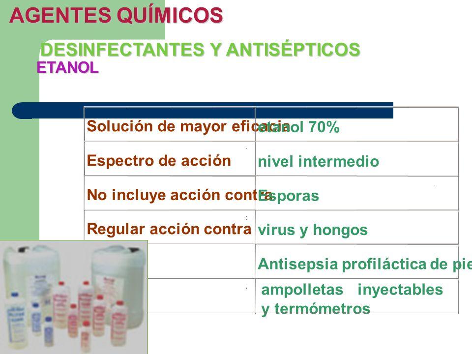 ETANOL Regular acción contra virus y hongos Usos Antisepsia profiláctica de piel ampolletas inyectables y termómetros Solución de mayor eficacia etano