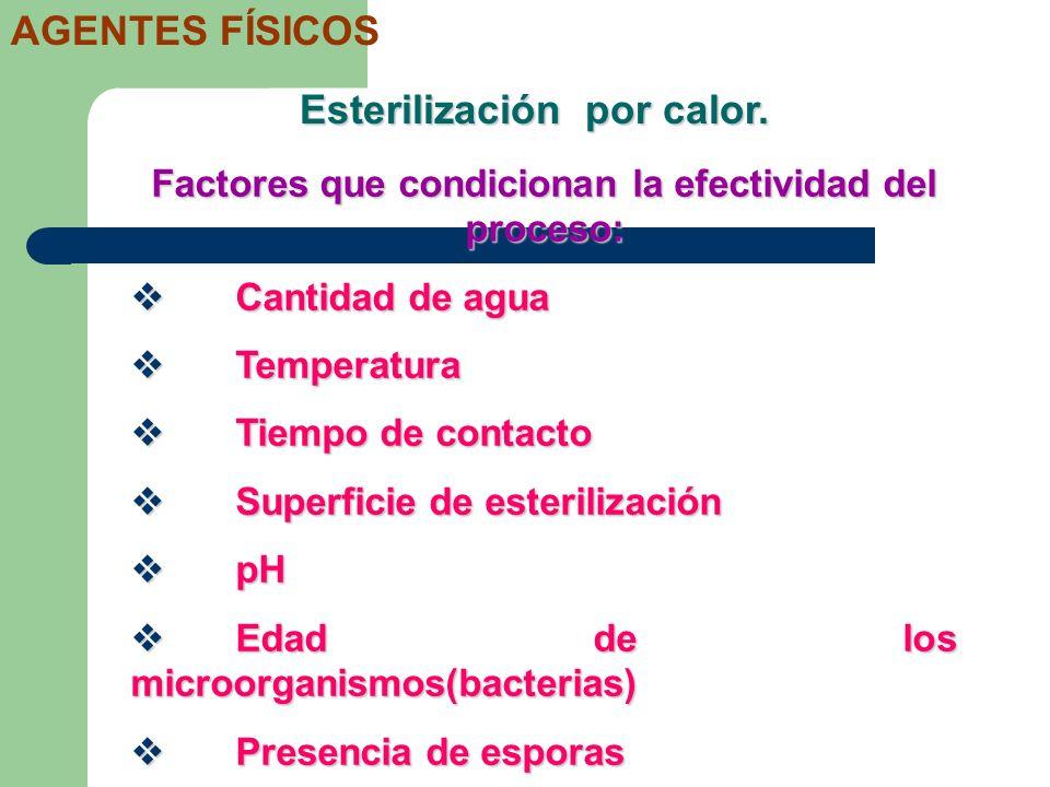 Esterilización por calor. Factores que condicionan la efectividad del proceso: Cantidad de agua Cantidad de agua Temperatura Temperatura Tiempo de con