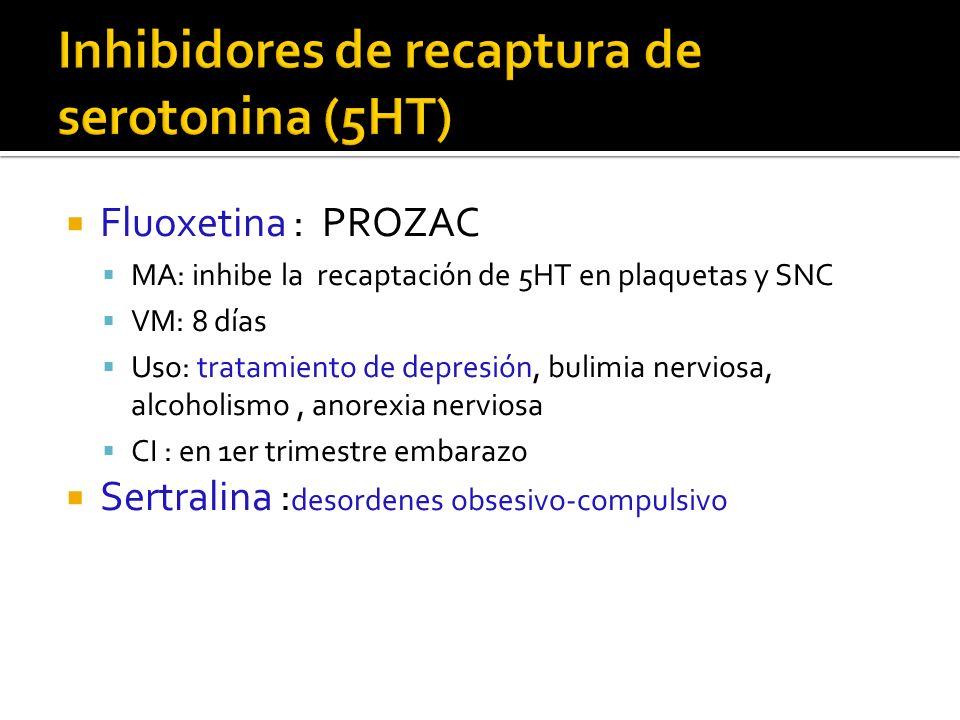 Fluoxetina : PROZAC MA: inhibe la recaptación de 5HT en plaquetas y SNC VM: 8 días Uso: tratamiento de depresión, bulimia nerviosa, alcoholismo, anore