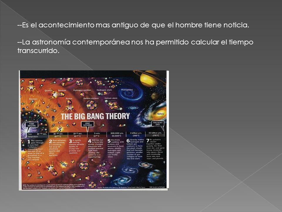 --Es el acontecimiento mas antiguo de que el hombre tiene noticia. --La astronomía contemporánea nos ha permitido calcular el tiempo transcurrido.