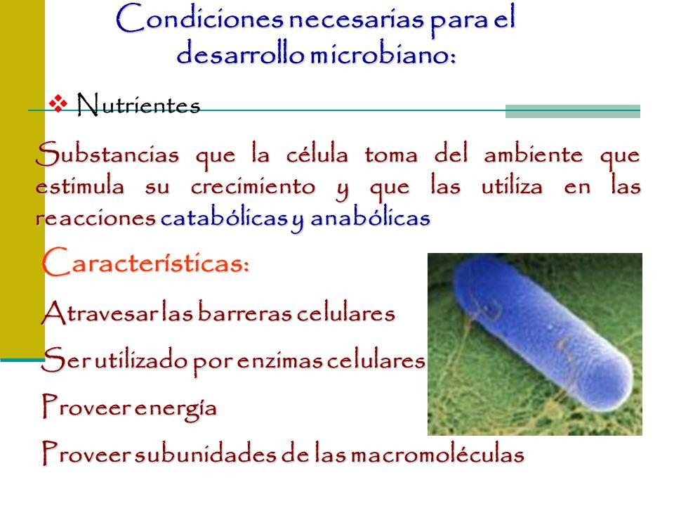 Nutrientes Condiciones necesarias para el desarrollo microbiano: Substancias que la célula toma del ambiente que estimula su crecimiento y que las uti